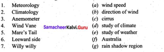 Atmosphere Lesson For 9th Class Samacheer Kalvi