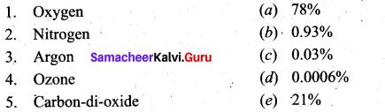 9th Class Social Atmosphere Lesson Samacheer Kalvi