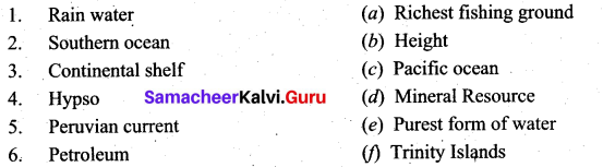 Hydrosphere Lesson of 9th Class Pdf Samacheer Kalvi