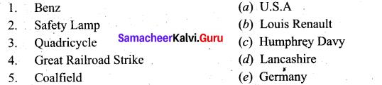 Samacheer Kalvi 9th Social Science History Solutions Chapter 10 Industrial Revolution 1