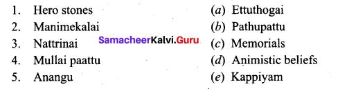 Early Tamil Society And Culture Class 9 Samacheer Kalvi