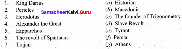 9th Std Social Science Guide Pdf English Medium Samacheer Kalvi