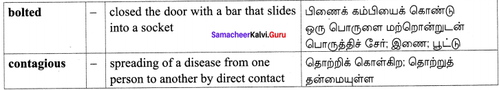 Samacheer Kalvi 10th English Solutions Prose Chapter 7 The Dying Detective 23