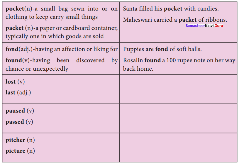 The Dying Detective Questions And Answers Class 10 Samacheer Kalvi English