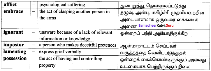 Samacheer Kalvi 10th English Solutions Supplementary Chapter 1 The Tempest 16