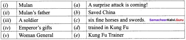 The Story Of Mulan Summary 10th Standard Samacheer Kalvi