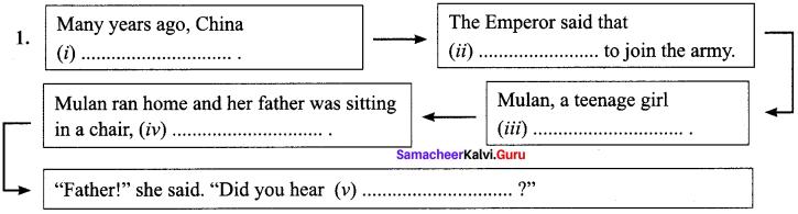 Mulan Questions And Answers Samacheer Kalvi