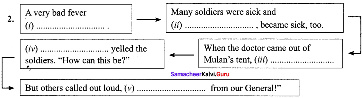 Mulan Story Questions And Answers Samacheer Kalvi Class 10 Ch 3