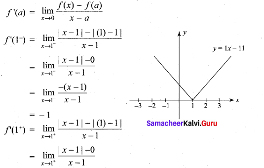 Samacheer Kalvi 11th Maths Solutions Chapter 10 Differentiability and Methods of Differentiation Ex 10.1 5