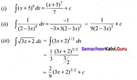 Samacheer Kalvi 11th Maths Solutions Chapter 11 Integral Calculus Ex 11.2 1