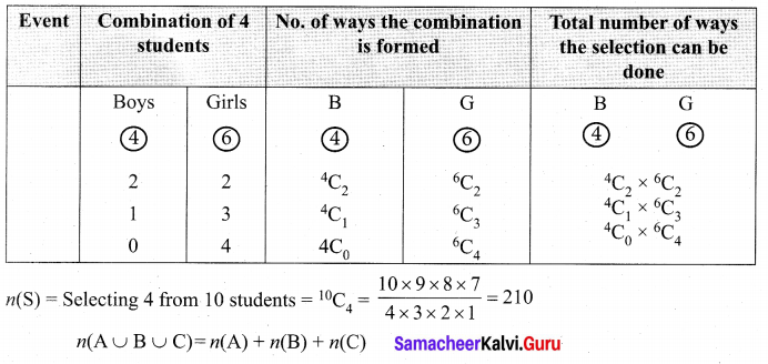 Samacheer Kalvi 11th Maths Solutions Chapter 12 Introduction to Probability Theory Ex 12.1 8