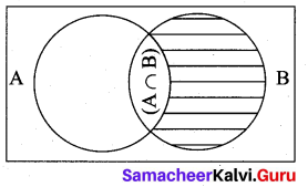 Samacheer Kalvi 11th Maths Solutions Chapter 12 Introduction to Probability Theory Ex 12.2 3