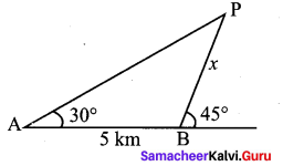 Samacheer Kalvi 11th Maths Solutions Chapter 3 Trigonometry Ex 3.10 8