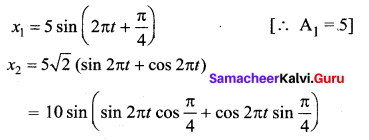 Samacheer Kalvi 11th Physics Solutions Chapter 10 Oscillations 150