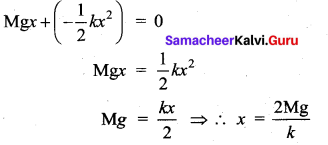 Samacheer Kalvi 11th Physics Solutions Chapter 10 Oscillations 18