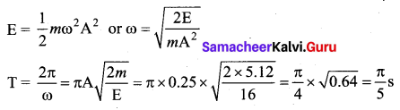 Samacheer Kalvi 11th Physics Solutions Chapter 10 Oscillations 401