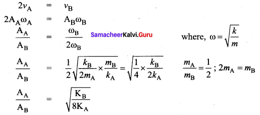 Samacheer Kalvi 11th Physics Solutions Chapter 10 Oscillations 6