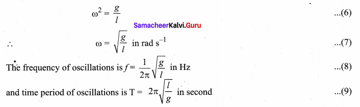 Samacheer Kalvi 11th Physics Solutions Chapter 10 Oscillations 672