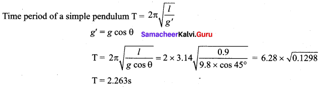 Samacheer Kalvi 11th Physics Solutions Chapter 10 Oscillations 97