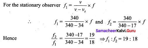 Samacheer Kalvi 11th Physics Solutions Chapter 11 Waves 220