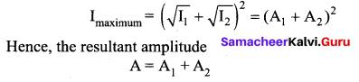 Samacheer Kalvi 11th Physics Solutions Chapter 11 Waves 48