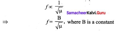 Samacheer Kalvi 11th Physics Solutions Chapter 11 Waves 60