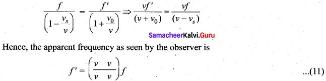 Samacheer Kalvi 11th Physics Solutions Chapter 11 Waves 958