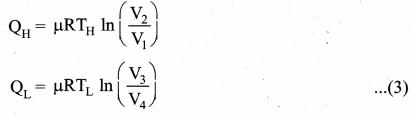 Samacheer Kalvi 11th Physics Solutions Chapter 8 Heat and Thermodynamics 203