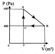 Samacheer Kalvi 11th Physics Solutions Chapter 8 Heat and Thermodynamics 2371