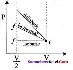 Samacheer Kalvi 11th Physics Solutions Chapter 8 Heat and Thermodynamics 318