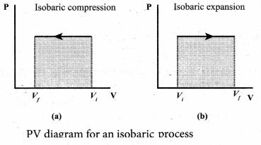 Samacheer Kalvi 11th Physics Solutions Chapter 8 Heat and Thermodynamics 34
