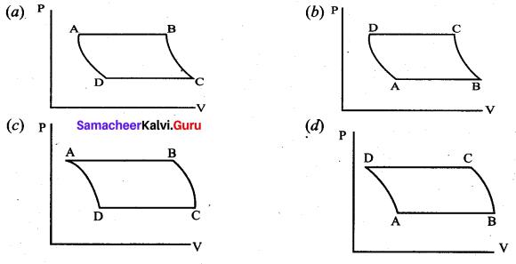 Samacheer Kalvi 11th Physics Solutions Chapter 8 Heat and Thermodynamics 8