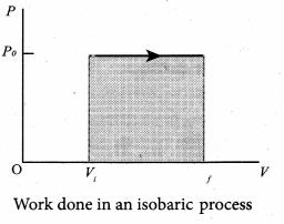 Samacheer Kalvi 11th Physics Solutions Chapter 8 Heat and Thermodynamics 80