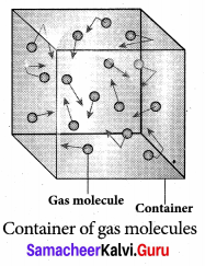 Samacheer Kalvi 11th Physics Solutions Chapter 9 Kinetic Theory of Gases 25