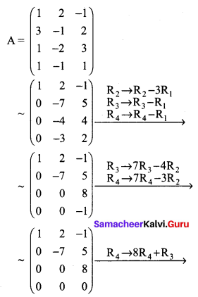 Samacheer Kalvi 12th Maths Solutions Chapter 1 Applications of Matrices and Determinants Ex 1.2 Q2.2