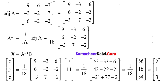 Samacheer Kalvi 12th Maths Solutions Chapter 1 Applications of Matrices and Determinants Ex 1.3 3