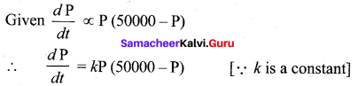 Samacheer Kalvi 12th Maths Solutions Chapter 10 Ordinary Differential Equations Ex 10.2 2