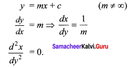 Samacheer Kalvi 12th Maths Solutions Chapter 10 Ordinary Differential Equations Ex 10.3 2