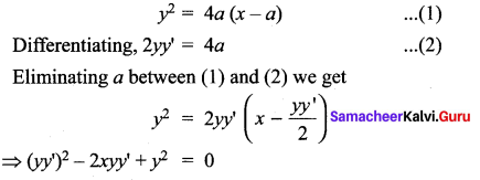 Samacheer Kalvi 12th Maths Solutions Chapter 10 Ordinary Differential Equations Ex 10.3 20