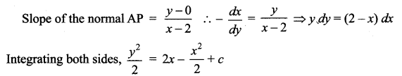 Samacheer Kalvi 12th Maths Solutions Chapter 10 Ordinary Differential Equations Ex 10.5 33