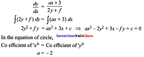 Samacheer Kalvi 12th Maths Solutions Chapter 10 Ordinary Differential Equations Ex 10.9 36