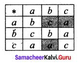 Samacheer Kalvi 12th Maths Solutions Chapter 12 Discrete Mathematics Ex 12.1 10