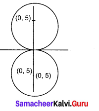 12th Maths Exercise 5.1 Samacheer Kalvi