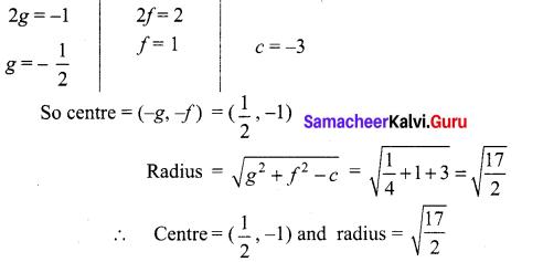 12th Maths 5.1 Samacheer Kalvi