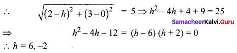 Chapter 5 Maths Class 12 Samacheer Kalvi