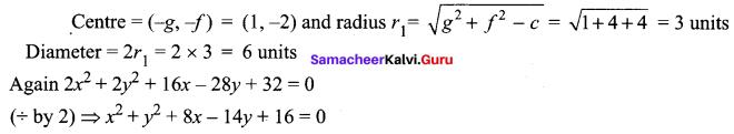 Exercise 5.1 Class 12 Samacheer Kalvi
