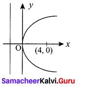 12th Maths Exercise 5.2 Samacheer Kalvi