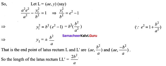 Samacheer Kalvi 12 Maths Solutions