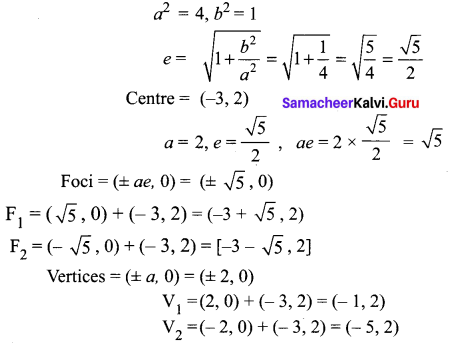 Samacheer Kalvi 12th Maths Solutions Chapter 5 Two Dimensional Analytical Geometry - II Ex 5.2 16