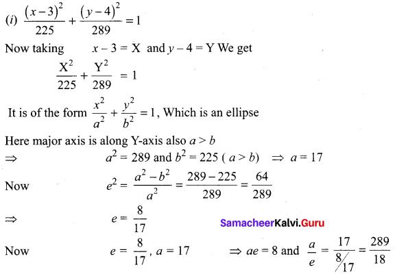 Maths 12 Guide Samacheer Kalvi